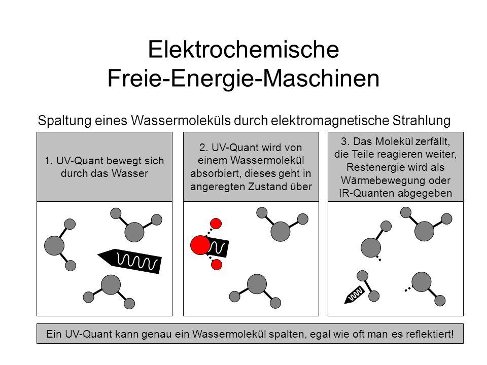 Elektrochemische Freie-Energie-Maschinen