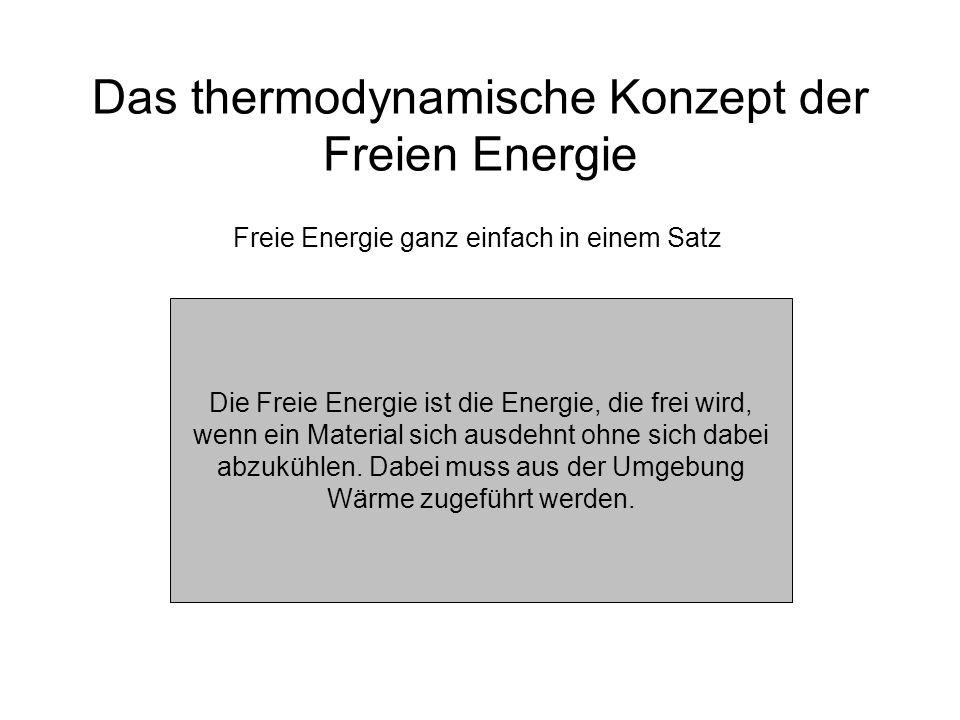 Das thermodynamische Konzept der Freien Energie