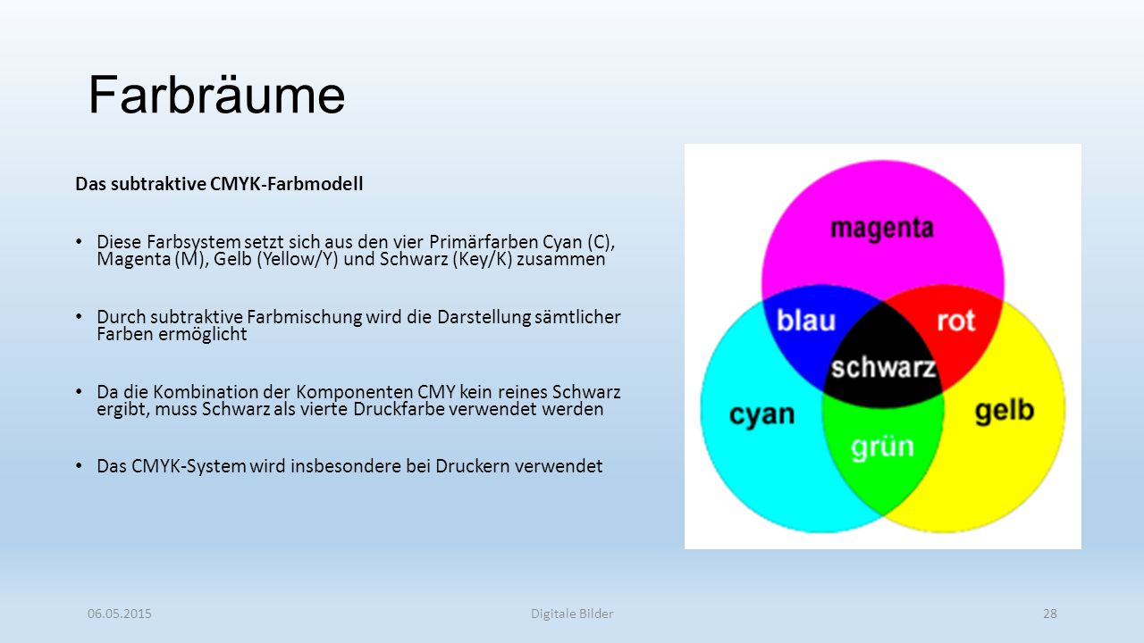 Farbräume Das subtraktive CMYK-Farbmodell