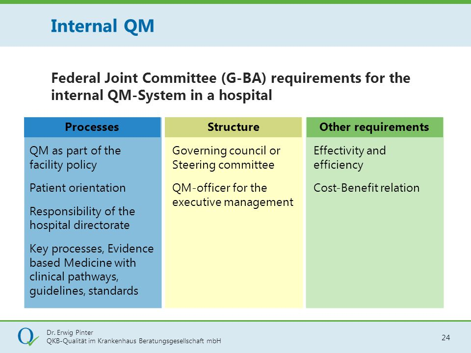 Internal QM Federal Joint Committee (G-BA) requirements for the internal QM-System in a hospital.