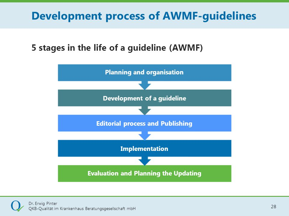 Development process of AWMF-guidelines