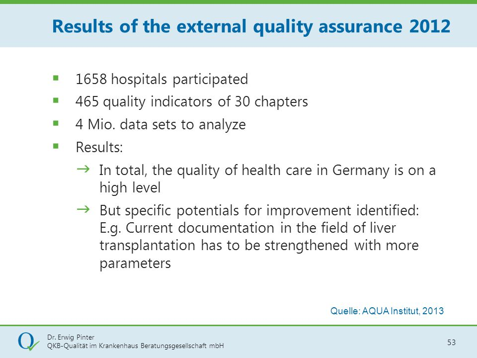 Results of the external quality assurance 2012