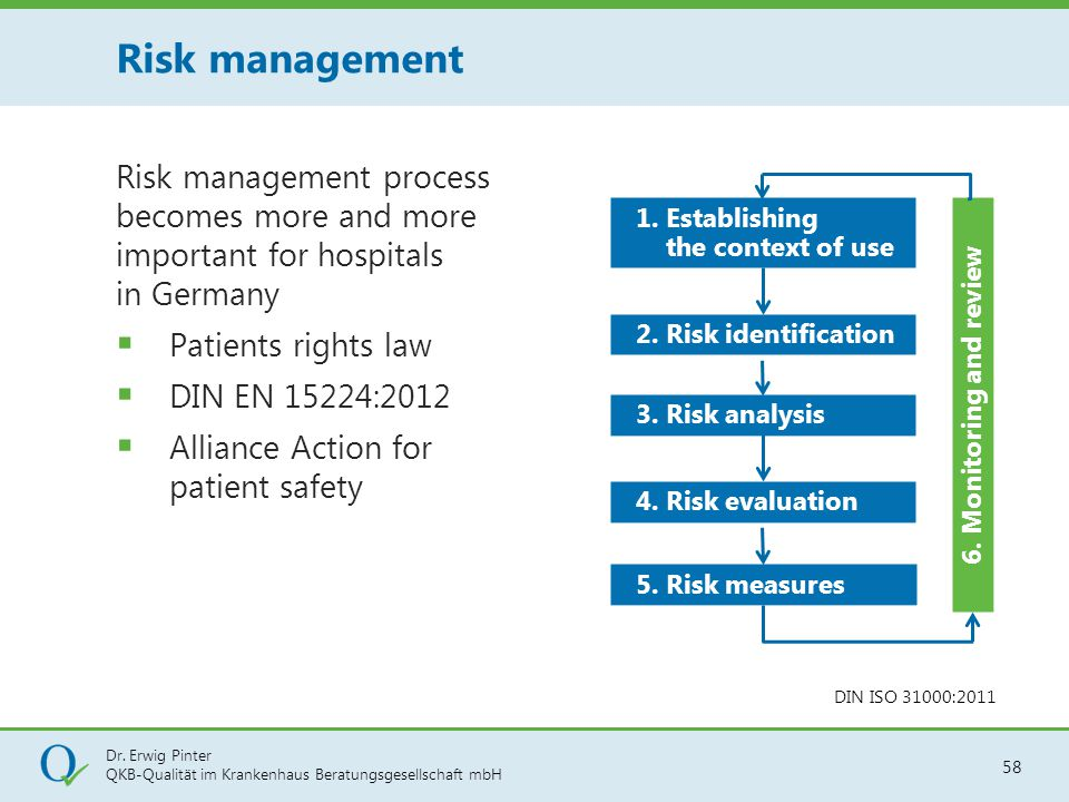 Risk management Risk management process becomes more and more important for hospitals in Germany.