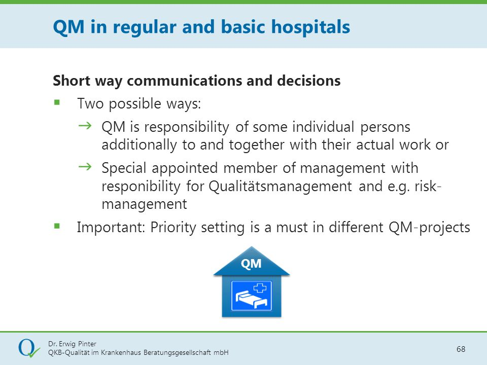 QM in regular and basic hospitals