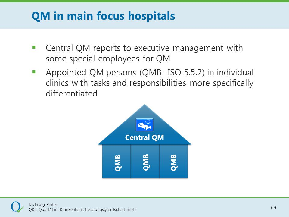 QM in main focus hospitals