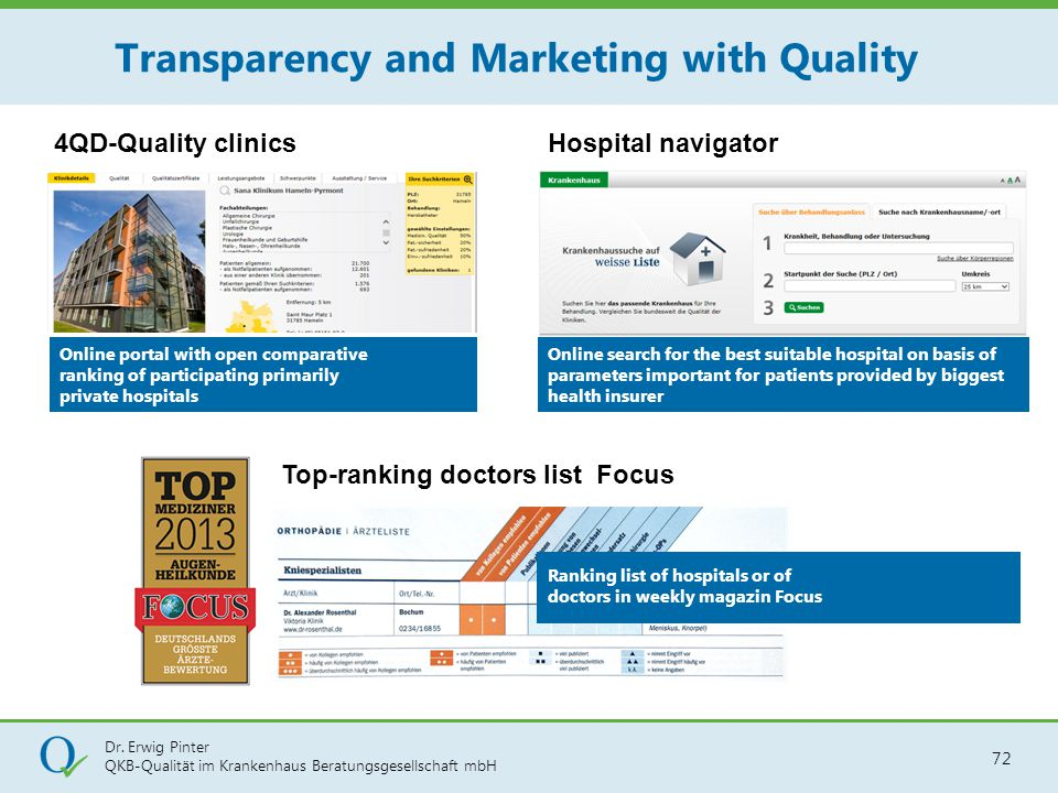 Transparency and Marketing with Quality