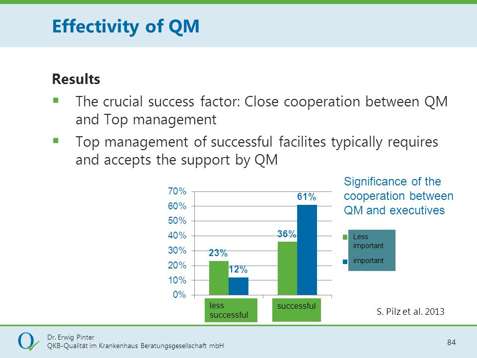 Effectivity of QM Results