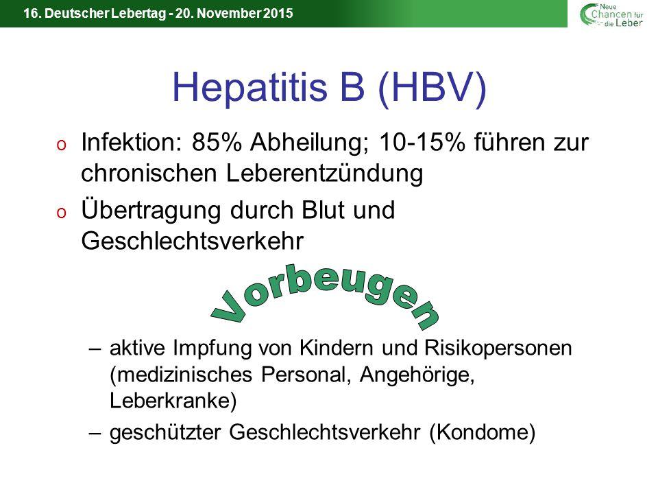 Hepatitis B (HBV) Vorbeugen