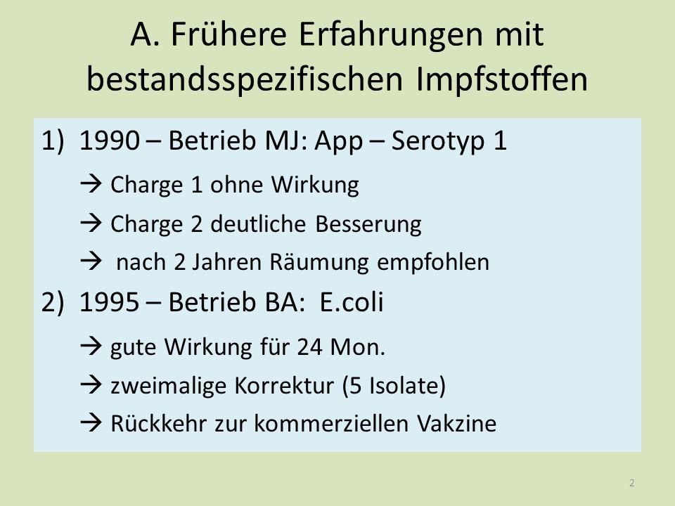 A. Frühere Erfahrungen mit bestandsspezifischen Impfstoffen