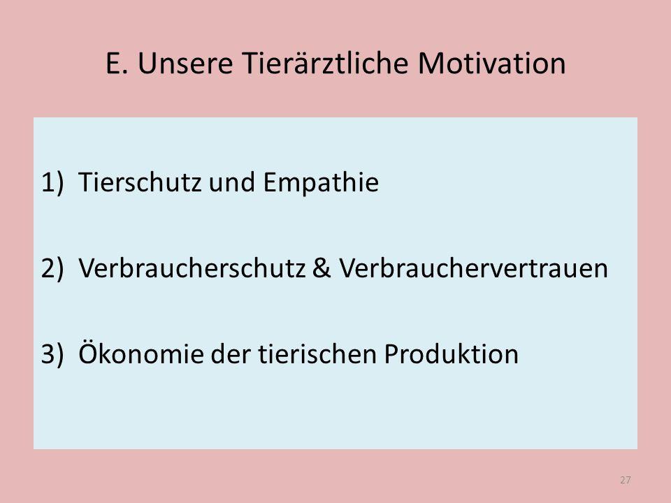 E. Unsere Tierärztliche Motivation