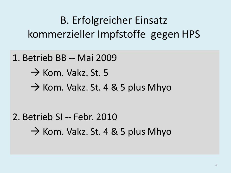 B. Erfolgreicher Einsatz kommerzieller Impfstoffe gegen HPS