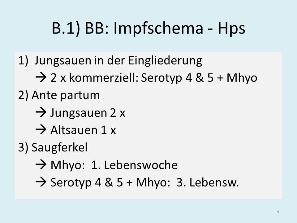 B.1) BB: Impfschema - Hps Jungsauen in der Eingliederung