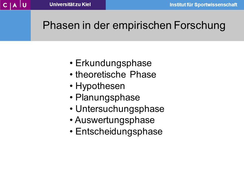 Phasen in der empirischen Forschung
