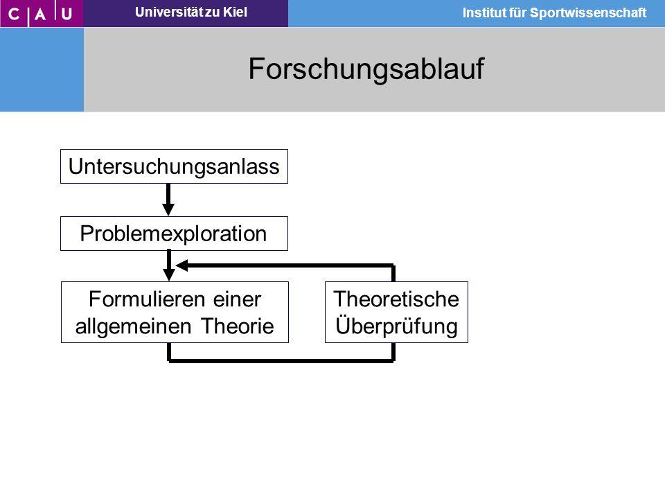 Formulieren einer allgemeinen Theorie
