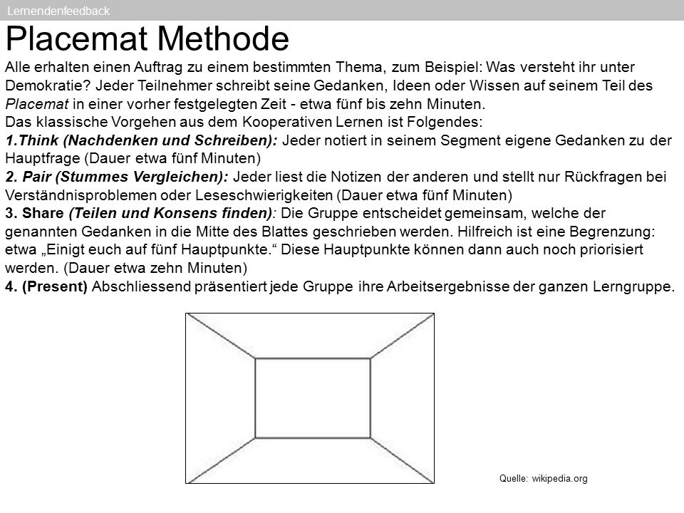 Lernendenfeedback Placemat Methode.