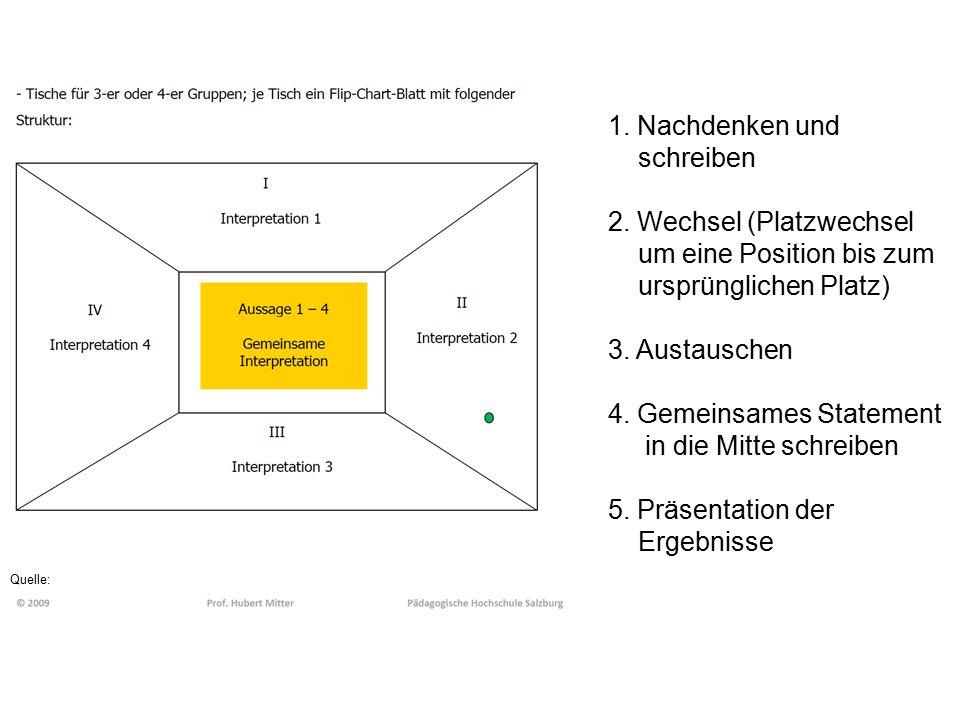 2. Wechsel (Platzwechsel um eine Position bis zum