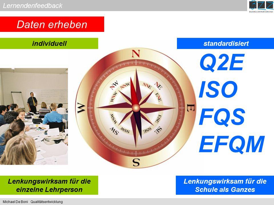 Q2E ISO FQS EFQM Daten erheben Lernendenfeedback individuell