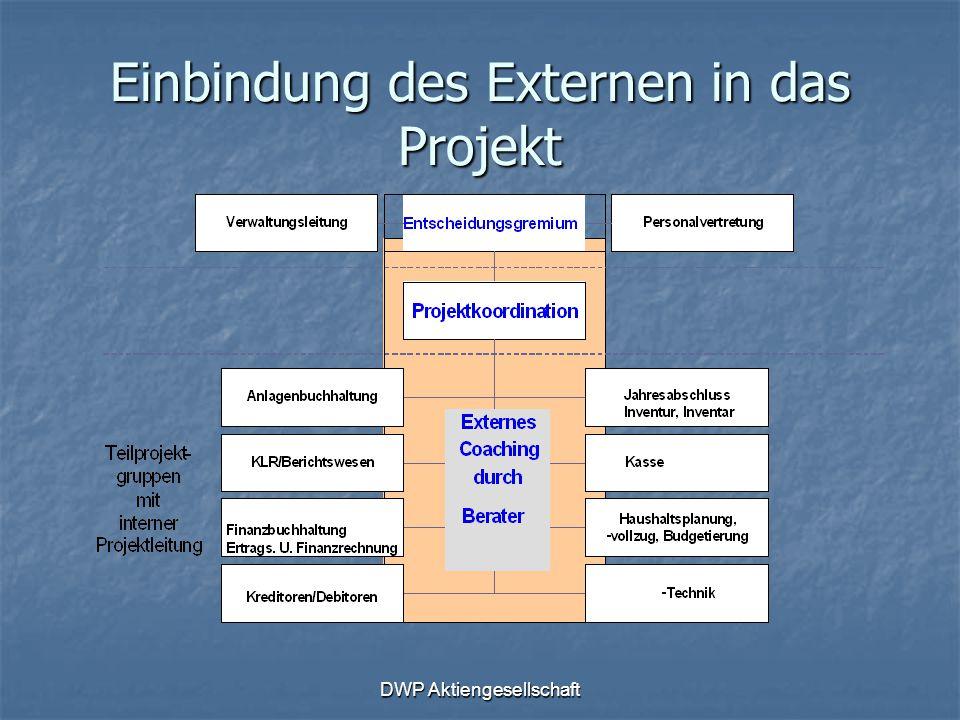 Einbindung des Externen in das Projekt