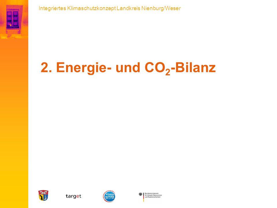 2. Energie- und CO2-Bilanz