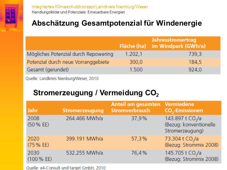 Abschätzung Gesamtpotenzial für Windenergie
