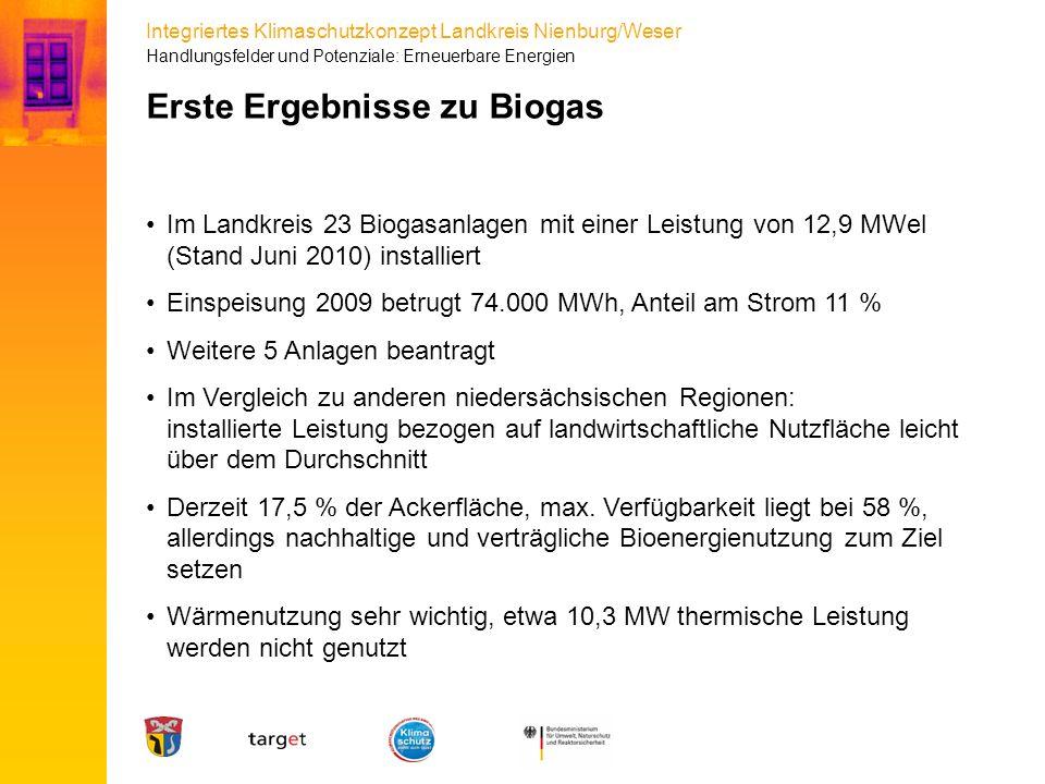 Erste Ergebnisse zu Biogas