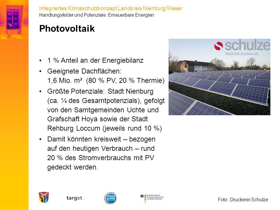 Photovoltaik 1 % Anteil an der Energiebilanz