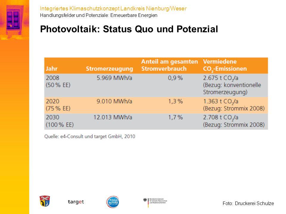 Photovoltaik: Status Quo und Potenzial