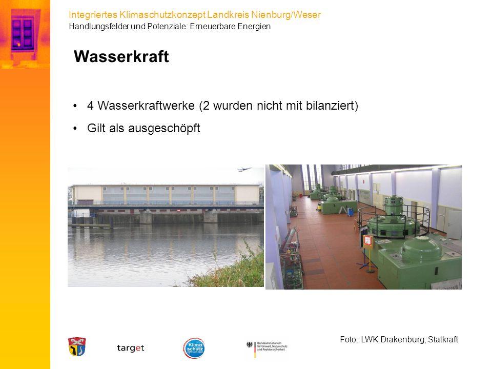 Wasserkraft 4 Wasserkraftwerke (2 wurden nicht mit bilanziert)