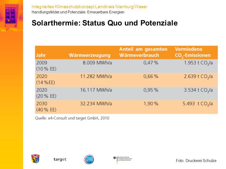 Solarthermie: Status Quo und Potenziale