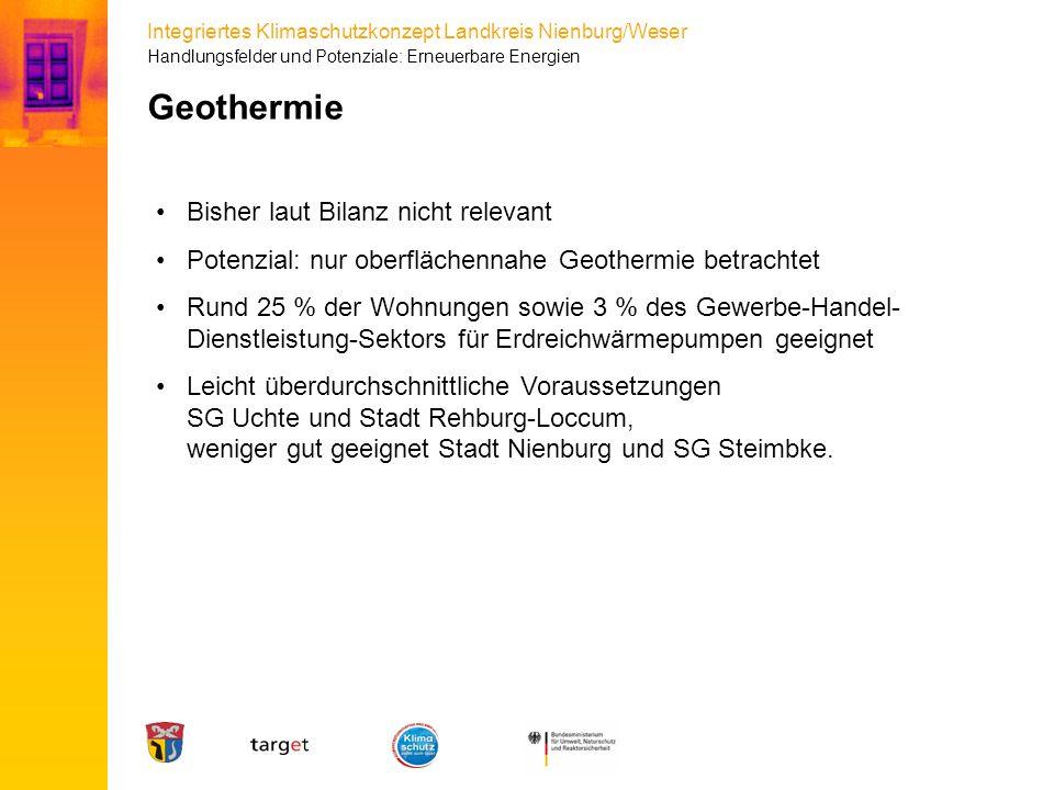 Geothermie Bisher laut Bilanz nicht relevant