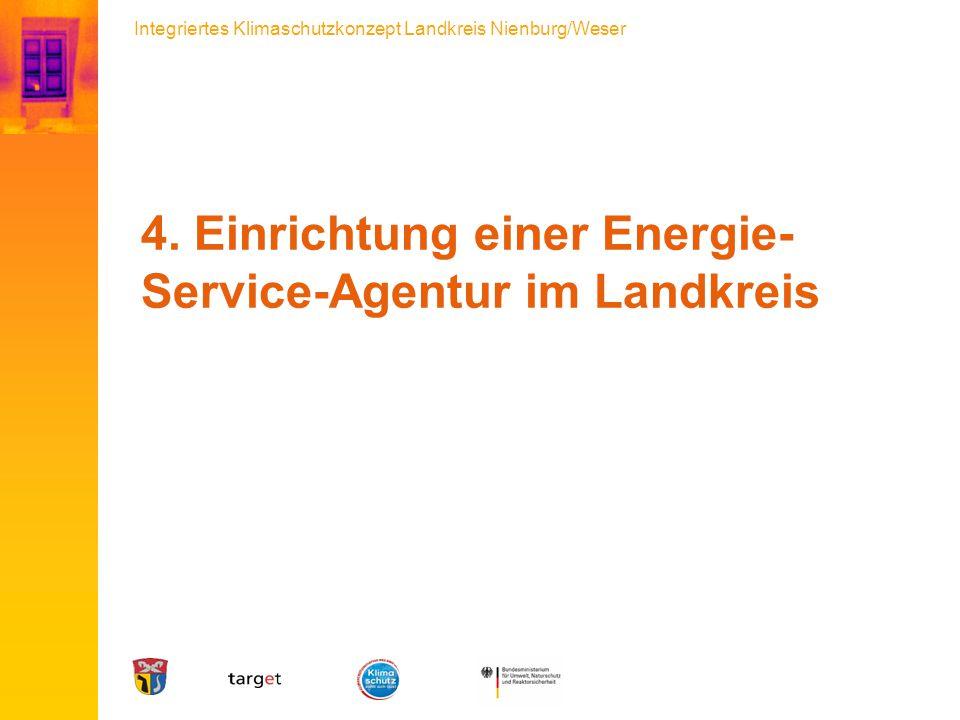 4. Einrichtung einer Energie-Service-Agentur im Landkreis