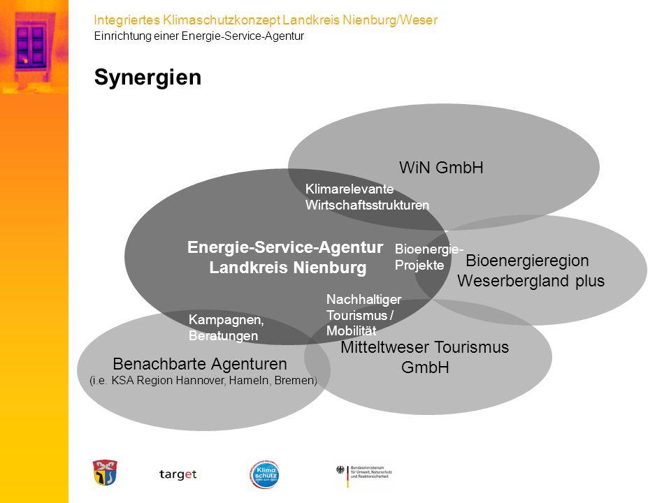 Energie-Service-Agentur