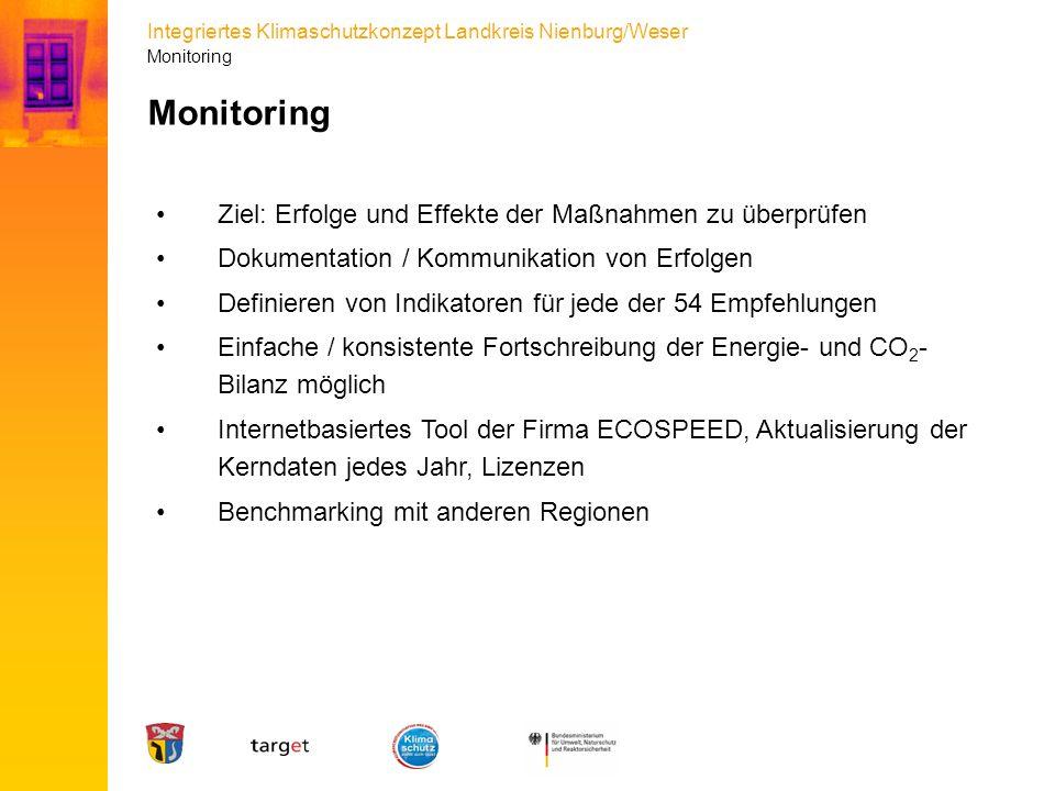 Monitoring Ziel: Erfolge und Effekte der Maßnahmen zu überprüfen
