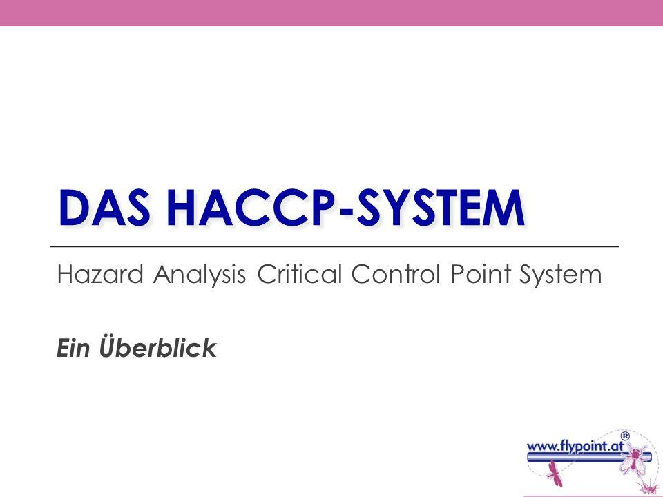 Hazard Analysis Critical Control Point System Ein Überblick