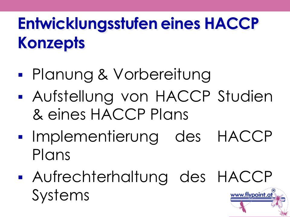 Entwicklungsstufen eines HACCP Konzepts
