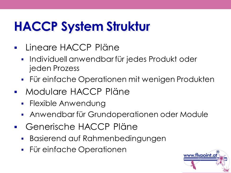 HACCP System Struktur Lineare HACCP Pläne Modulare HACCP Pläne