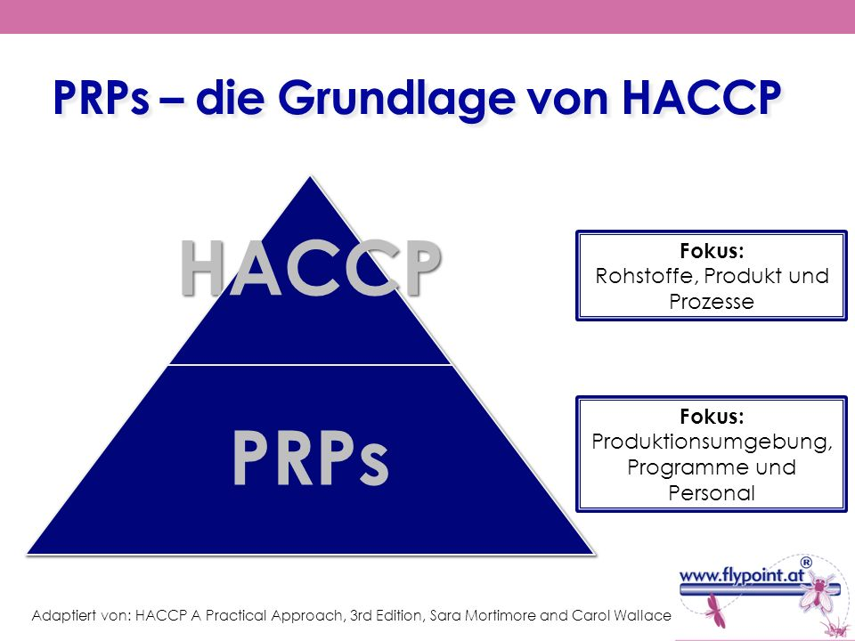 PRPs – die Grundlage von HACCP