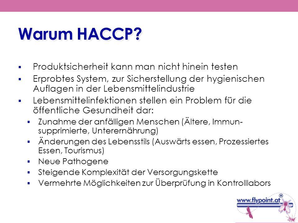 Warum HACCP Produktsicherheit kann man nicht hinein testen