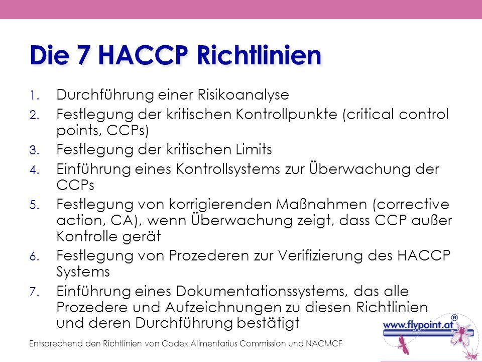 Die 7 HACCP Richtlinien Durchführung einer Risikoanalyse