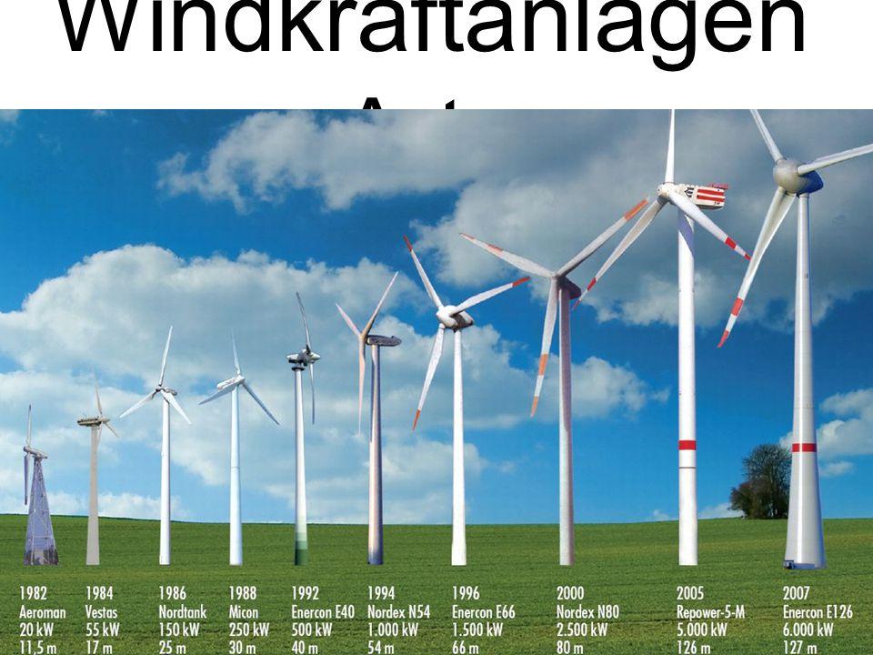 Windkraftanlagen - Arten