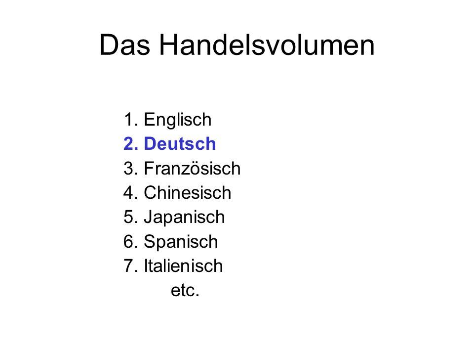 Das Handelsvolumen 1. Englisch 2. Deutsch 3. Französisch 4. Chinesisch