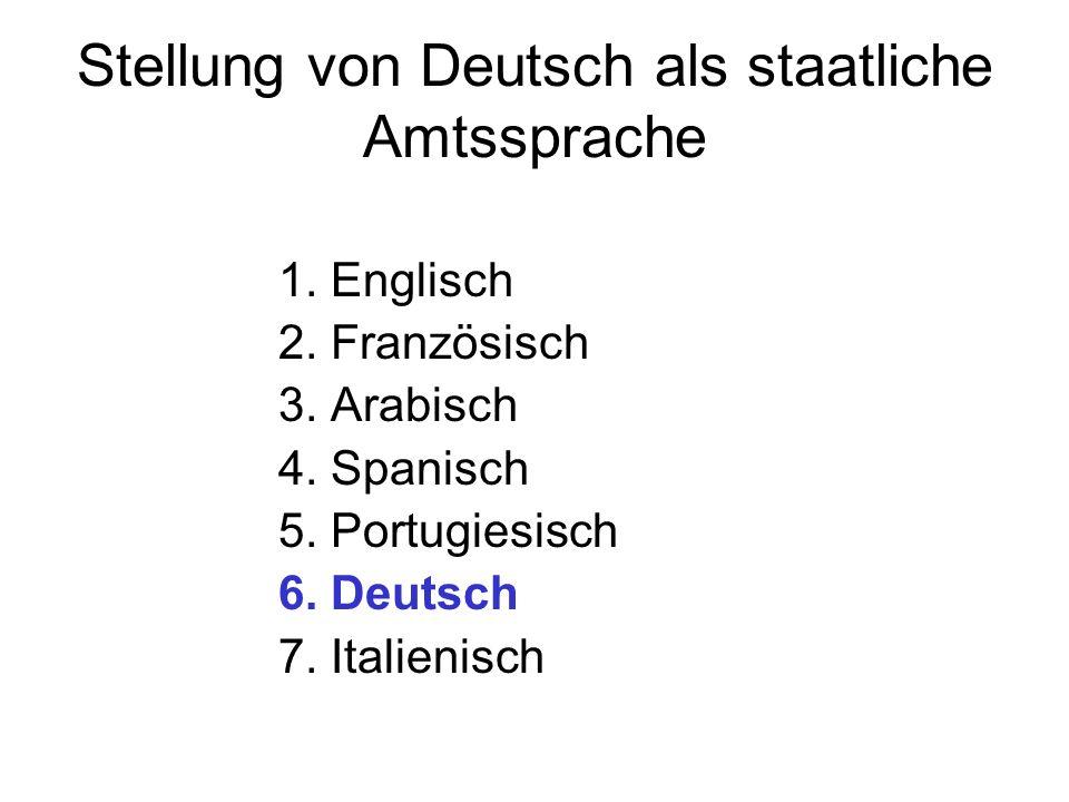 Stellung von Deutsch als staatliche Amtssprache