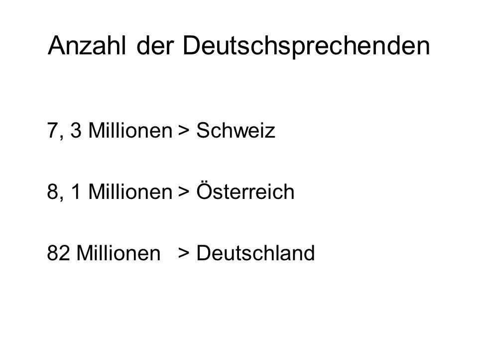 Anzahl der Deutschsprechenden