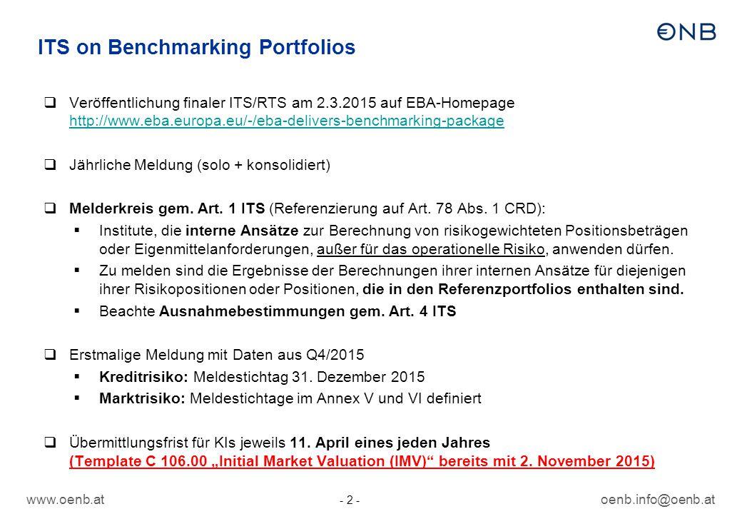 ITS on Benchmarking Portfolios