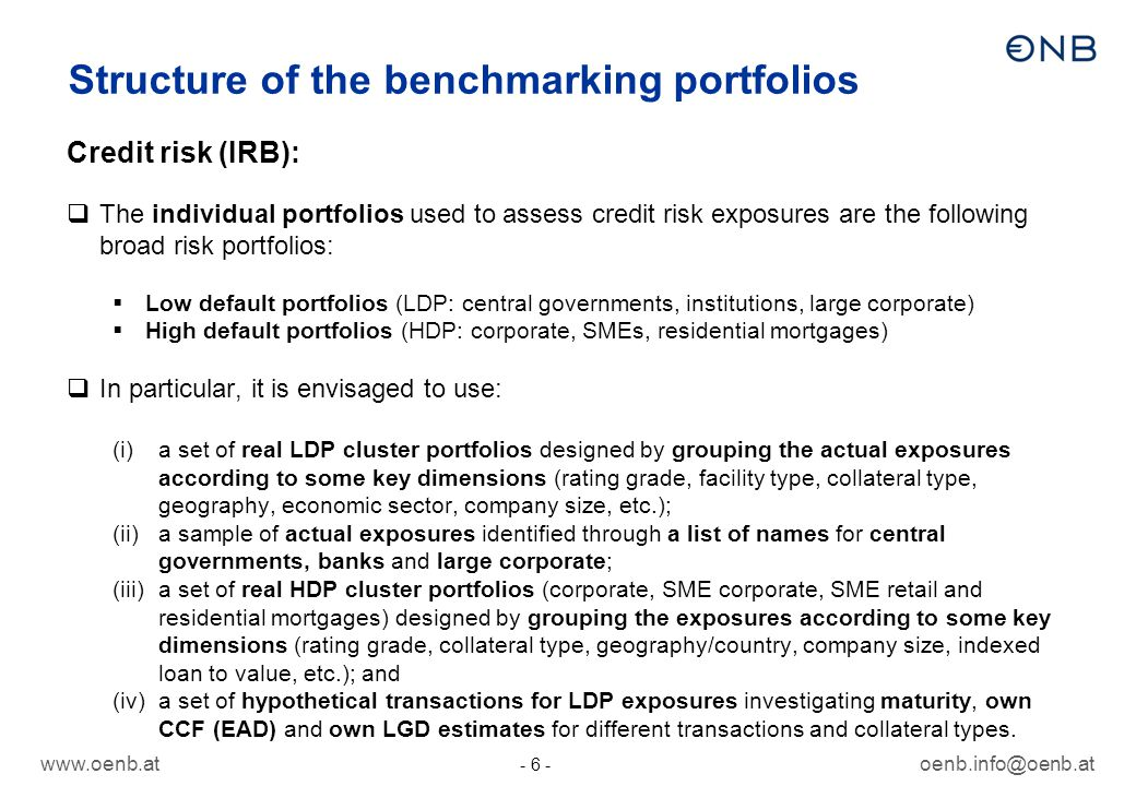 Structure of the benchmarking portfolios