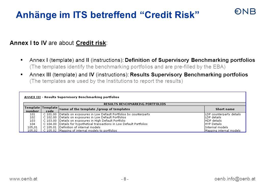 Anhänge im ITS betreffend Credit Risk