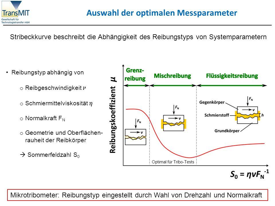 Auswahl der optimalen Messparameter