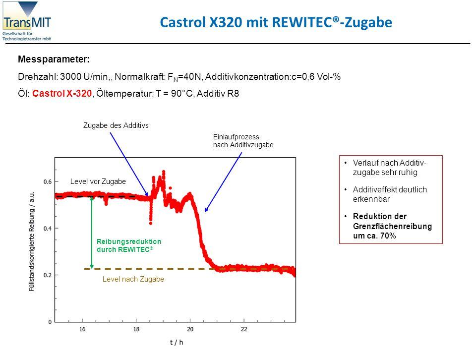 Castrol X320 mit REWITEC®-Zugabe