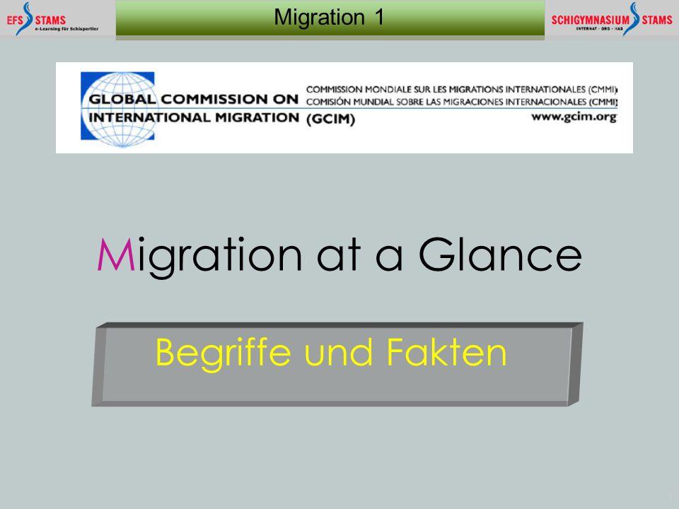Migration at a Glance Begriffe und Fakten