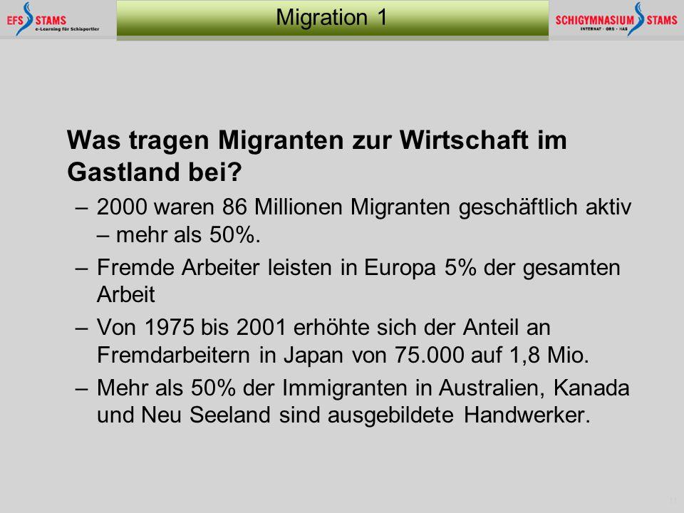 Was tragen Migranten zur Wirtschaft im Gastland bei